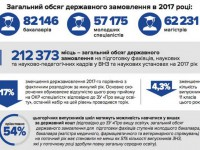 Уряд затвердив держзамовлення на 2017 рік