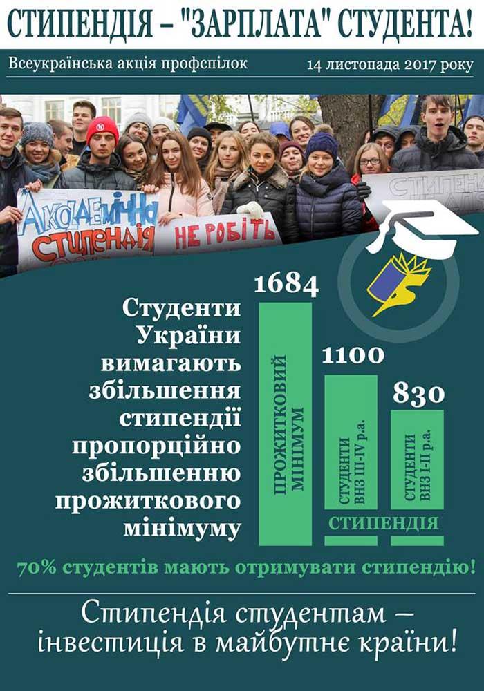 Галузеві вимоги Профспілки до акції протесту 14 листопада