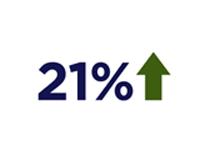 Підвищення на 21% окладів науково-педагогічним працівникам із 1 січня 2019 року